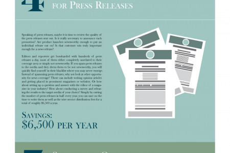 Seven Ways to Reduce Your PR Budget Infographic