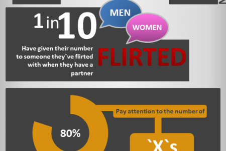 Sexting Infographic Infographic