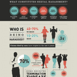 What actions constitute sexual harassment