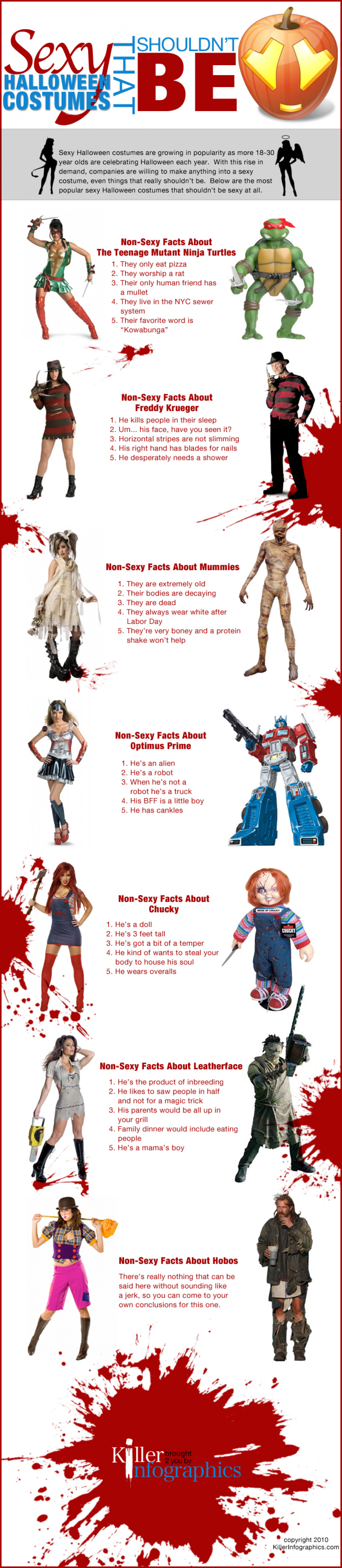 Sexy Halloween Costumes that Shouldn't Be Infographic