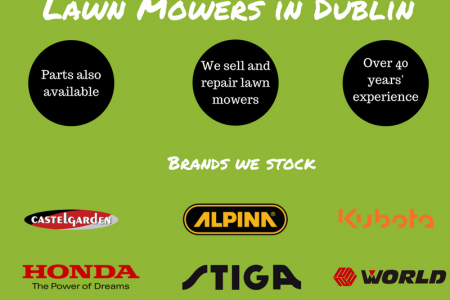 Shanley Lawn Mowers, Dublin Infographic