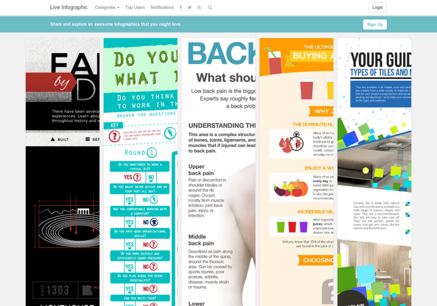 Submit Infographic, Share Your Infographics And Visuals For Free To the World Infographic