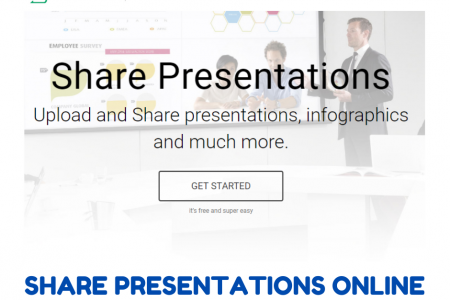 Share Presentations Online Infographic