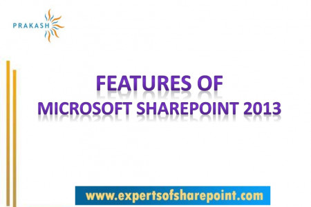 SharePoint 2013 Key Features Infographic