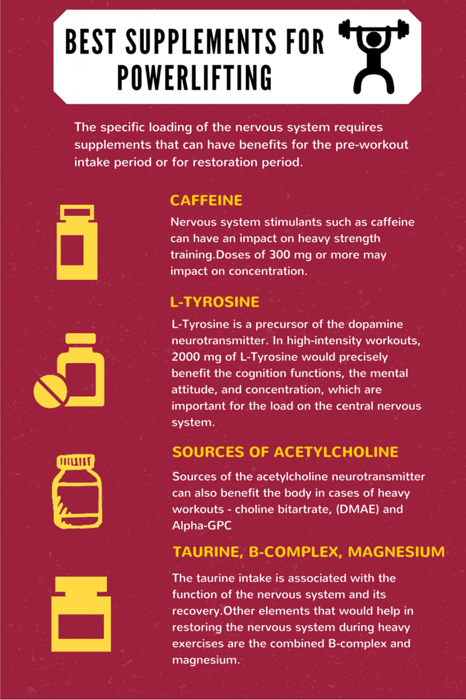 Shares best supplements for powerlifting Infographic