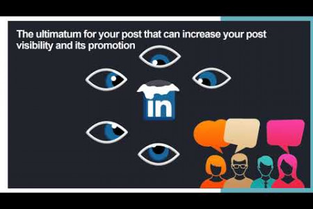 Shares for LinkedIn that Create your Performance  Infographic