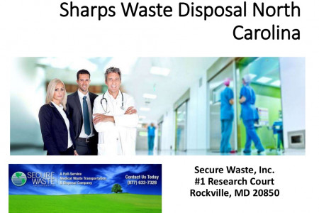 Sharps Waste Removal North Carolina Infographic