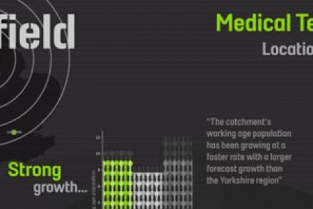 Sheffield Medical Technologies Industry Infographic