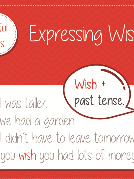 Shenker English Tips - Expressing Wishes Infographic