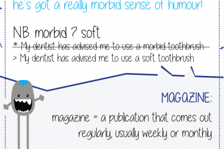Shenker English Tips - False Friends (morbid/ magazine) Infographic