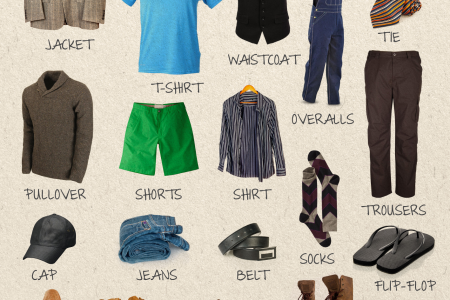Shenker English Tips - Men's Clothing Vocabulary Infographic