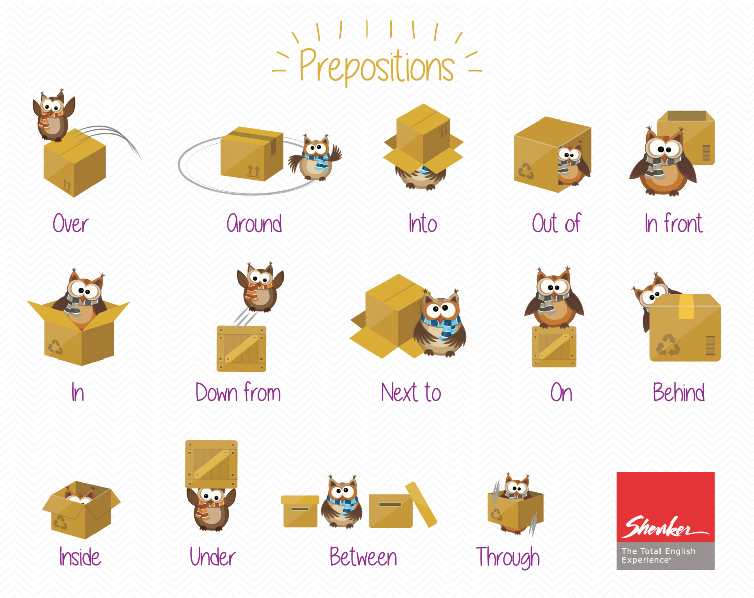 shenker english tips prepositions visual ly