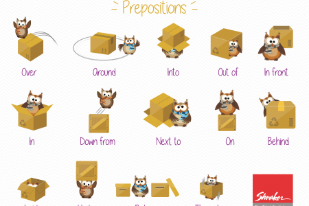 Shenker English Tips - Prepositions Infographic