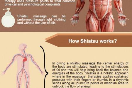 Shiatsu Massage for Beginners Infographic
