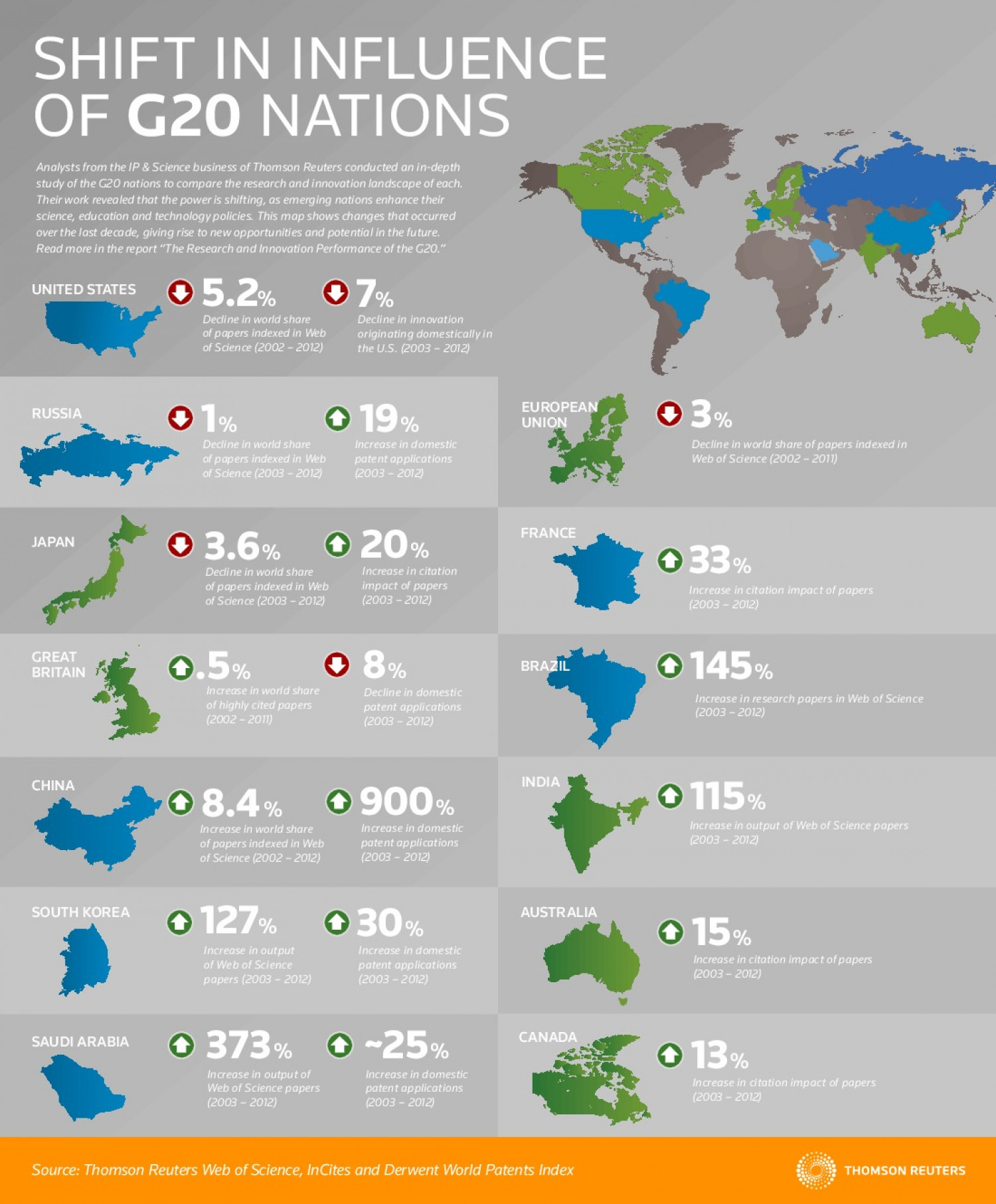 Shift in Influence of G20 Nations Infographic