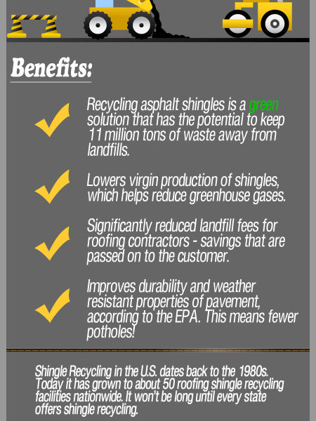 Shingle Recycling -- Turn Your Roof into a Road Infographic