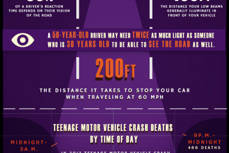 Shining a Light on Night Driving Infographic