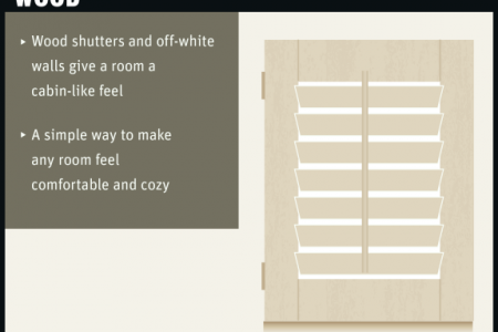 Shining the Light on the Latest in Window Treatments Infographic