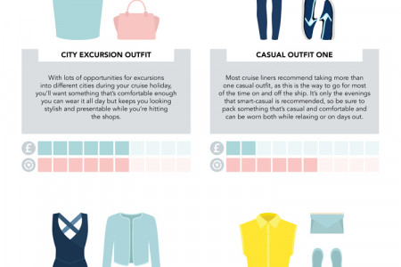 Ship Shape: What to Wear While Cruising Infographic
