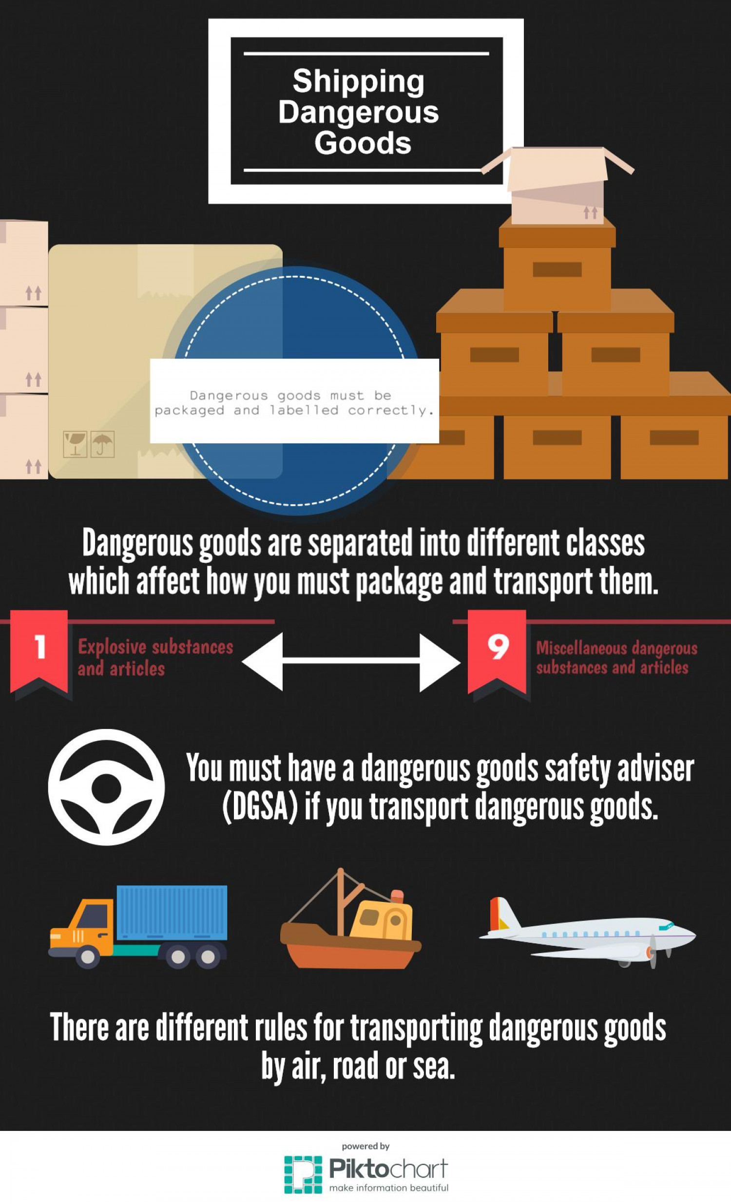 Shipping Dangerous Goods Infographic