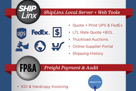 Shipping Refined for Optimal Design Infographic