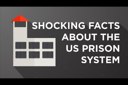 Shocking Facts About The US Prison System Infographic