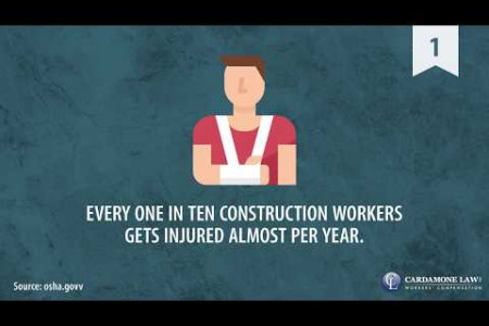 Shocking Statistics About Construction Accident in Philadelphia, Texas and Maine Infographic