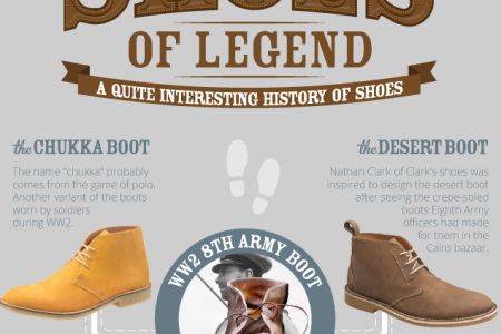 Shoes of Legend: A Quite Interesting History of Shoes Infographic