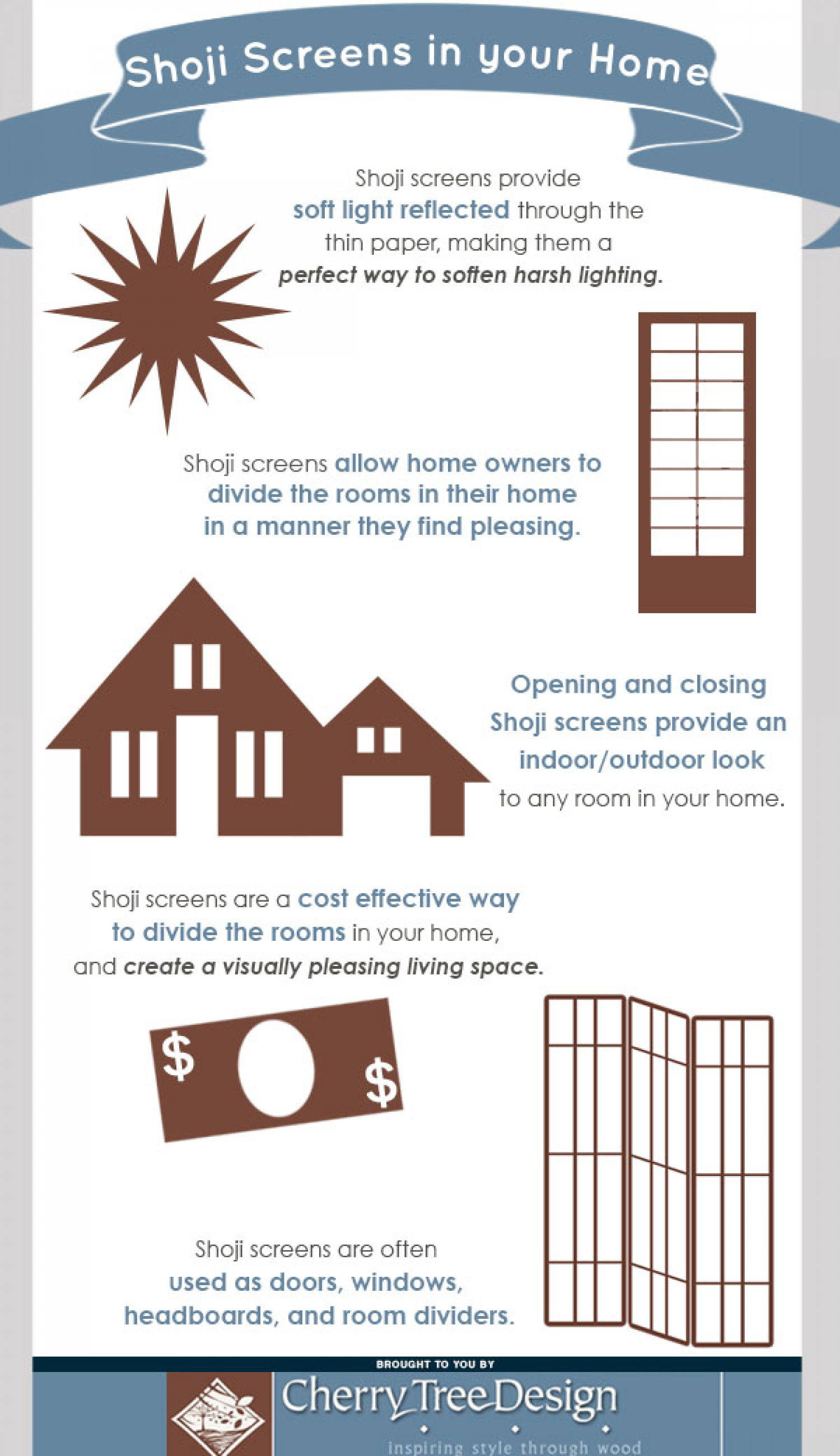 Shoji Screens in your Home Infographic