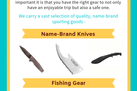 Shop Online for Knives, Hunting, Fishing & Camping Gear | Colter Bay Outfitters Infographic