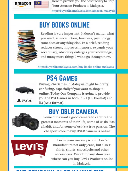 Shop Online in Malaysia Infographic