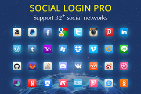 Shopify social login PRO apps Infographic