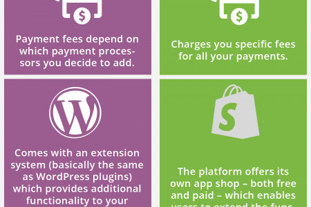 Shopify Vs WooCommerce Comparison Infographic Infographic