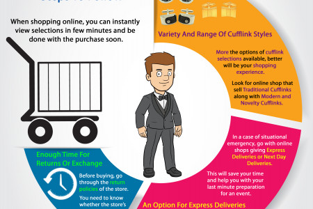 Shopping Cufflinks Online Infographic