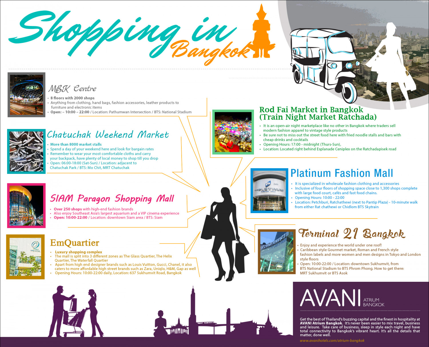 Shopping in Bangkok Infographic
