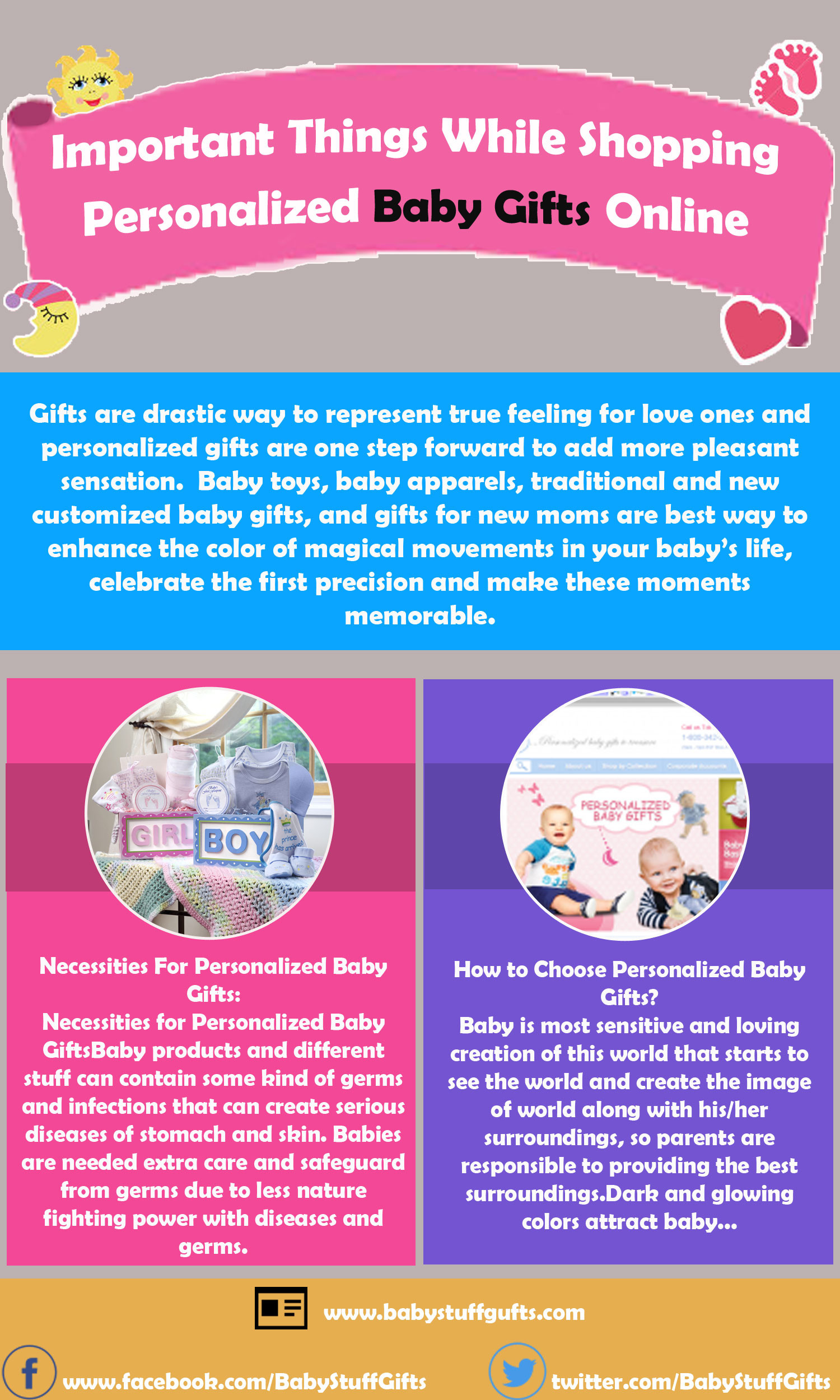 Shopping personalized baby online visual shopping personalized baby online infographic negle Gallery