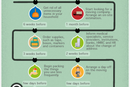 Short Relocation Guide for Londoners Infographic