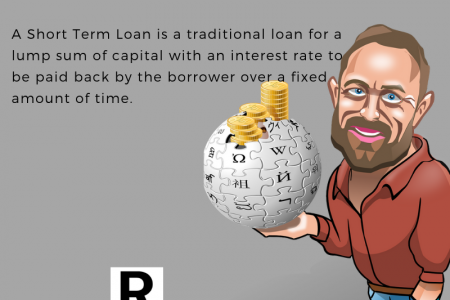 Short Term Loans-REIL Capital Infographic