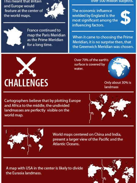 Should Britain Remain at Center of World Maps? Infographic