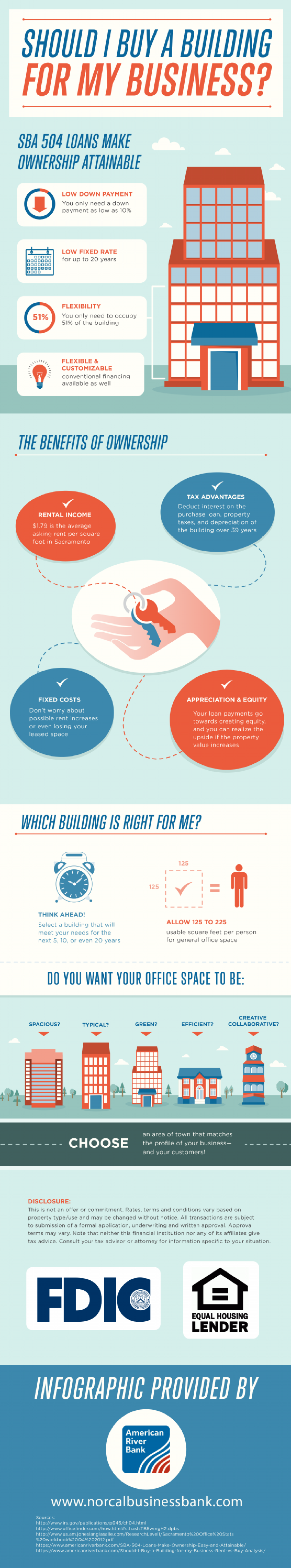 Should I Buy a Building for My Business? Infographic