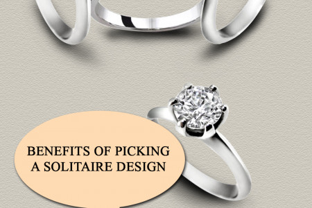 Should I buy A Solitaire Diamond Engagement Ring? Infographic