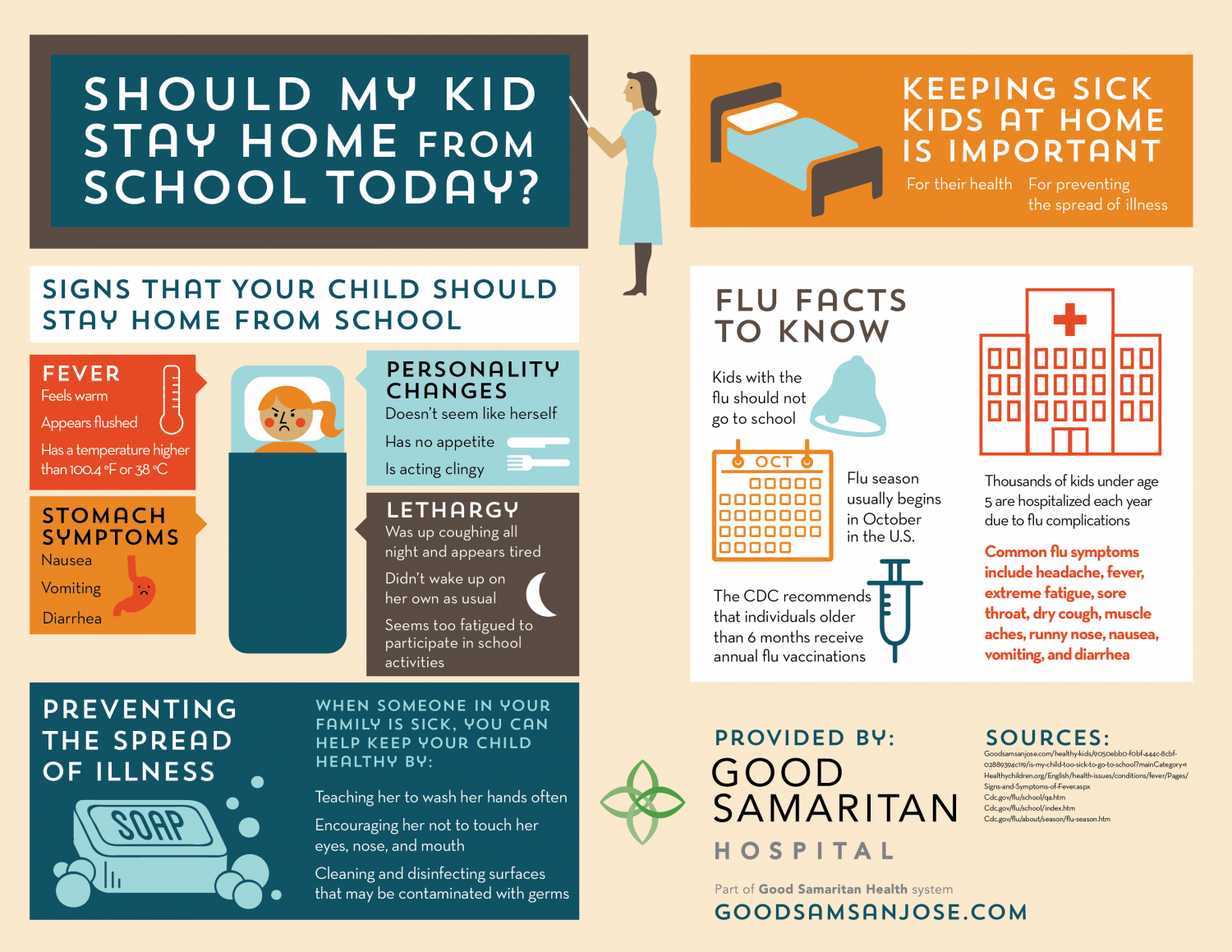 Should My Kid Stay Home From School Today? Infographic