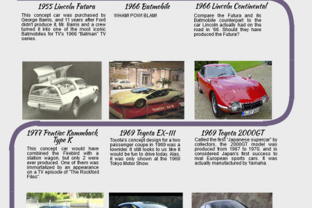 Should They Have Produced the Concept Cars Instead? Infographic