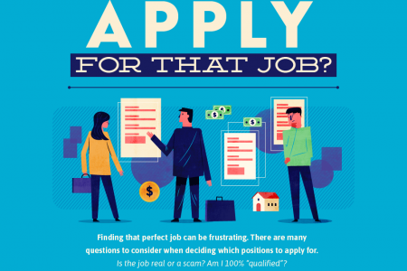 :::Should you apply for that Job::: Infographic