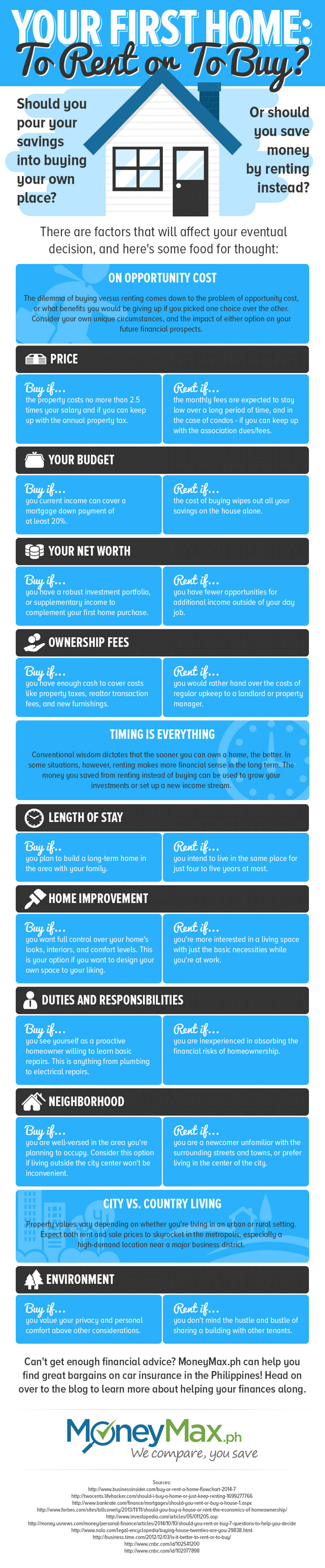 Should You Buy or Rent Your First Home? Infographic