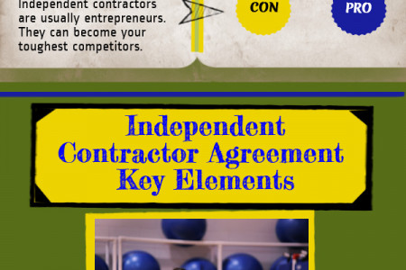 Should you hire employees or independent contractors? Infographic