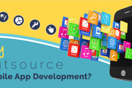 Should You Outsource Mobile app Development?  Infographic