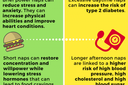 Should You Take A Nap In The Afternoon? Infographic