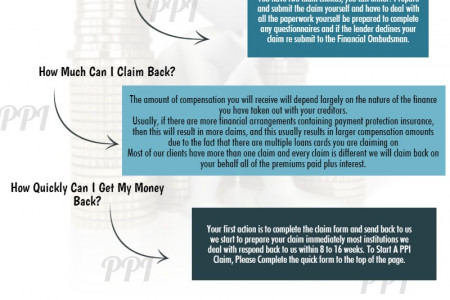 Ppi compensation infographics visual should you use a claims management company infographic solutioingenieria Image collections