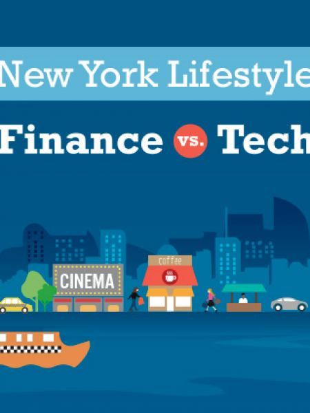 Should you work in Finance or Tech?  Infographic